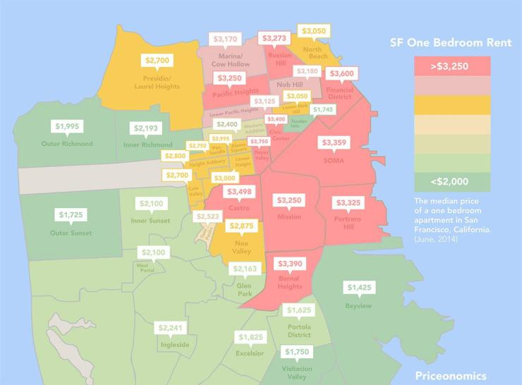 San Francisco apartment prices for a one bedroom apartment courtesy of Priceonomics